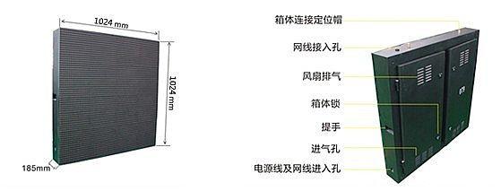 全彩led顯示屏戶外p10箱體; 尺寸(m   h) 1024*1024 箱體模組數 16個圖片