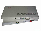 VGA/DVI光端机