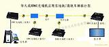 HDMI光端机价格、HDMI信号光端机