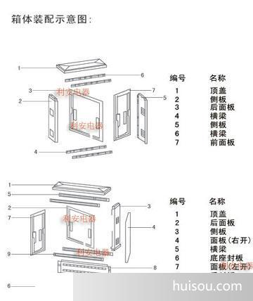 配电箱装配示意图