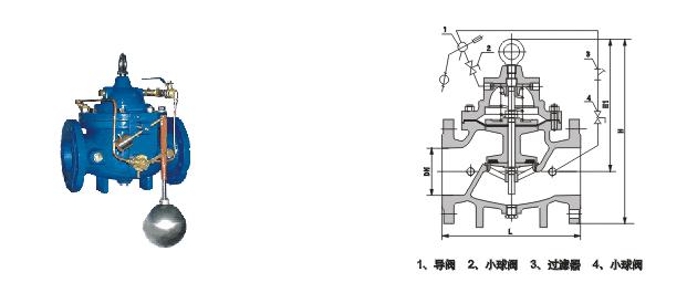 由浮球控制,当液面达到设定高度时阀门通过相关结构将信号传递个水泵