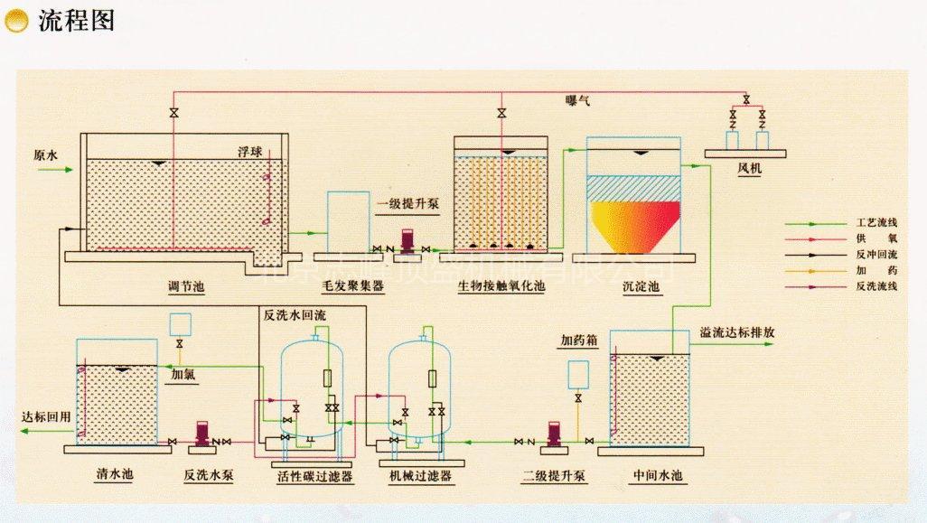 反渗透设备价格_大连dh-1t/h-水处理设备批发价格