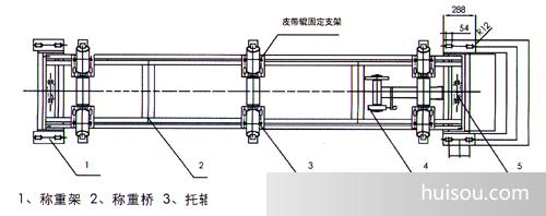 仪器仪表 衡器 供应皮带秤 电子皮带秤 电子计量称  电源电压: