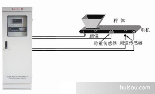 TDG调速定量给料皮带秤系列是一种新型输送、给料、称量、控制装置,是在国内外先进技术基础上消化、吸收、改进的一种新型计量秤。适用于对块、粒状、固态物料或粉状物料在动态输送过程中进行称量和定量给料、广泛用于水泥、电力、冶金、化工、粮食、饲料等行业。作为动态连续计量和配料的整机式自动化控制装置。 该产品由计算机系统集中控制。现场标配最先进的汉化称重控制仪表,也可与变频调速控制器单路配套进行物料的计量与定量给料。 称体组成: DEM/DEL变频调速定量给料机,主要由胶带给料机和称重装置组成。 (1)变频调速定量