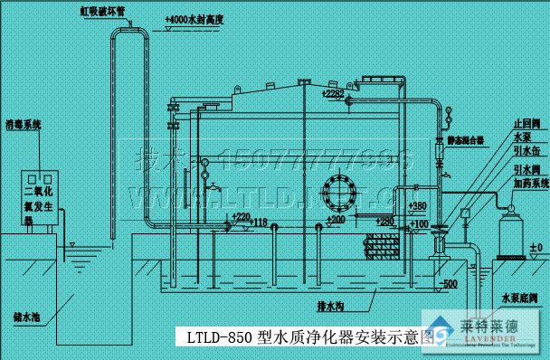 北京环保新型水质净化器安装示意图