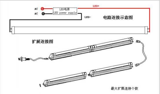 厂家供应调光亿光smd t5/t8/t10/t12 led日光灯/灯管
