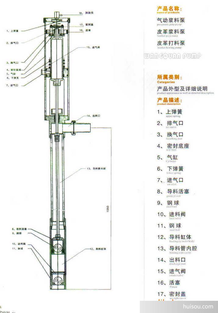 气动插桶泵/气动食品泵