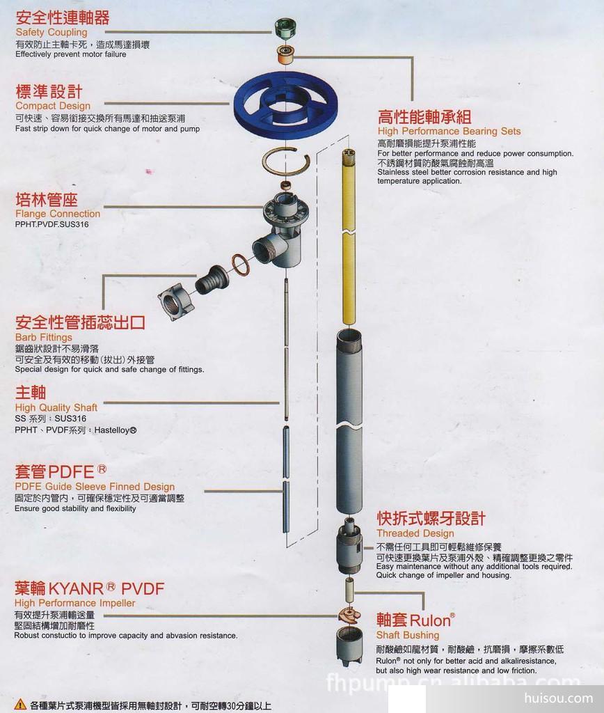 台湾氟塑料电动插桶泵hd-e2-pvdf-1000