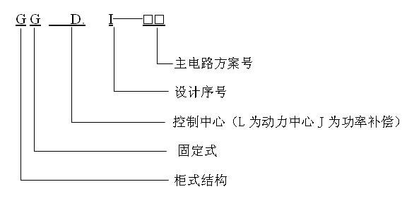 结构特点  ggd型交流低压配电成套开关设备的柜体采用通用柜的形成