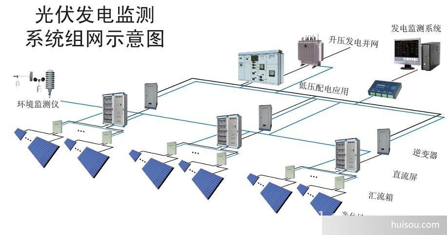 能光伏电站里的电池阵列,汇流箱,逆变器,交直流配电柜,太阳跟踪控制