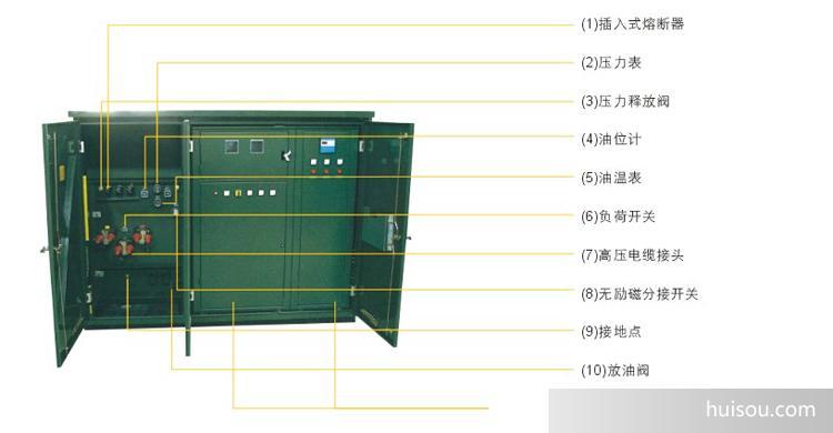 产品概述 ZGS系列组合式变压器是zc推出的国产化美式箱变。自研制开发成功以来。zc经多年精心打造,该产品作为城乡配 电网络中的重要供电单元,集高压控制、保护、变电,以及配电设备于一体的变配电产品,广泛应用于城乡配电网之中。 该产品将高压负荷开关、高压熔断器置于变压器油中,具有与变压器器身共箱或分箱两种结构形式。油箱采用全密封结构,配 有油温表、油位表、压力表、压力释放阀、放油阀等元件以监测变压器运行状况。该产品分为环网型、终端型及双电源型供电方式。 为了使此种产品更适合于我国电网的实际要求,雷得隆电气又