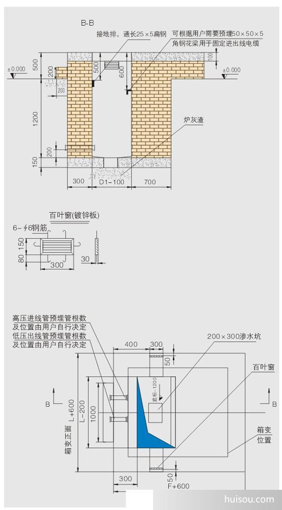 专业供应生产10kv20kv35kv箱式变电站