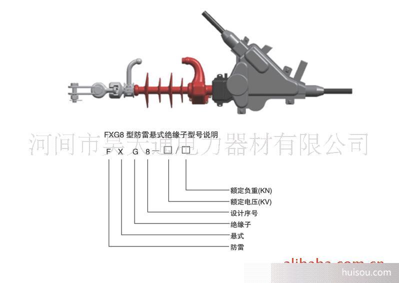 FXG8型系列防雷悬式绝缘子适用于架空线路中,将架空绝缘导线或裸导线连接在耐张杆或转角杆的金具上,从而将架空导线拉紧和绝缘,并起到防雷作用。 本产品悬挂在输配电线路上,在绝缘子的右端就是低电位,这时在绝缘子的左右两端高低压电极之间形成一个空气间隙,主要用来提供雷击闪络通道和电弧放电通道,其动作电压比绝缘子本体低,而且必然先与绝缘子本体闪络之前动作,使雷电引流,保护绝缘子和导线。 当架空绝缘输配电网受到直接雷击或者感应雷电时,绝缘子左右两端引弧棒提供的空气间隙能够在绝缘子闪络之前先动作放电,提供了雷电的闪络