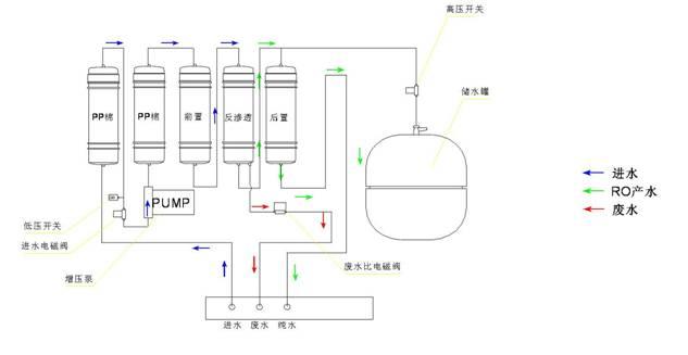 电路 电路图 电子 户型 户型图 平面图 原理图 633_327