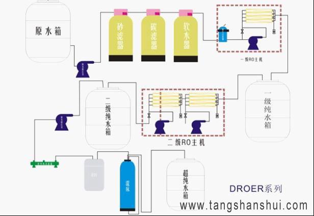 唐山电路板超纯水设备