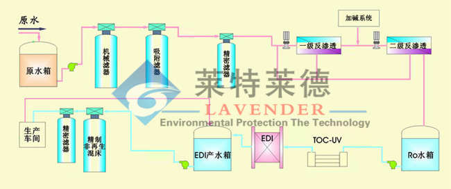 电路 电路图 电子 设计 素材 原理图 650_272