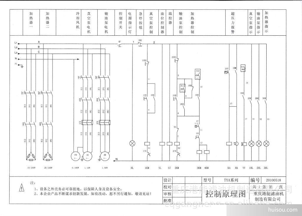 港能牌TYA-10--300型润滑油专用真空滤油机是重庆港能滤油机制造有限公司专业研发、生产的一款真空滤油机,港能牌润滑油专用真空滤油机除水、除杂质效率快,性能稳定,操作安全方便,是目前国内市场上热销的品牌真空滤油机之一。港能牌润滑油专用真空滤油机型号有:TYA-10 TYA-20 TYA-30 TYA-50 TUA-100 TUA-150 TUA-200 TYA-250 TUA-300 TUA-500等,还可根据客户的要求特殊制作。 港能牌润滑油专用真空滤油机用途、性能特点、技术参数、电器原理、成功案例