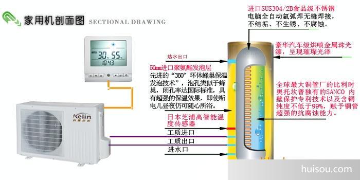 热泵是一种能从自然界的空气,水或土壤中获取低品位热,经过电力做