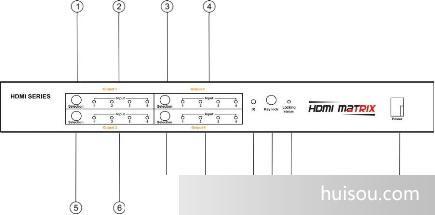 hdmi4x4矩阵视频切换器四进四出matrix