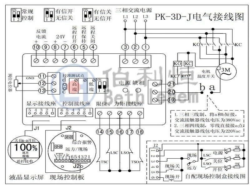 pk-3d-j三相开关型电动执行器控制模块 电动执行机构 电装