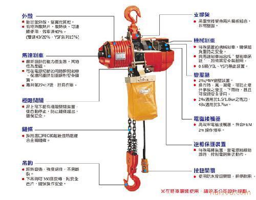 wkto电动葫芦接线图
