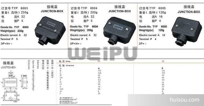 供应威浦typ木工机械接线盒批发价格