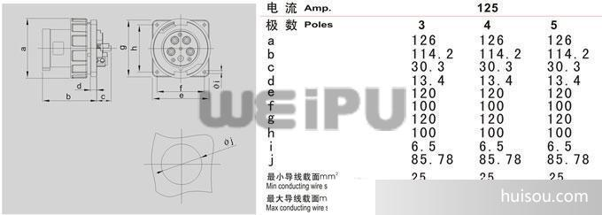 WEIPU始终按照lS9001质量体系的标准,实施质量控制,并严格执行中国国家标准GB/T11919,GB/T11919等同采用IEC309国际标准,WEIPU的系列产品包括1000V以下、10-125A工业用插头、插座和电缆连接器、组合插座箱、非标电源箱等。产品广泛适用于工厂电源配置、机械设备、建筑工地、化工、港口、机场、给排水及污水处理工程等在中国,我们已经获得多项专利产品标志着威浦接插技术的新领域,规格多样、品种齐全、采用国际、国内标准生产,能与欧美、日本、韩国、台湾等名牌连接器实行互换,质量完全达