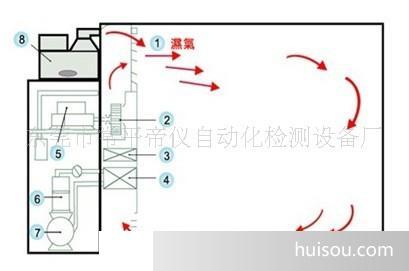 电路 电路图 电子 户型 户型图 平面图 原理图 409_271
