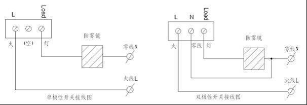 电热膜价格_浴室镜防雾加热膜 汽车后视镜防雾膜批发