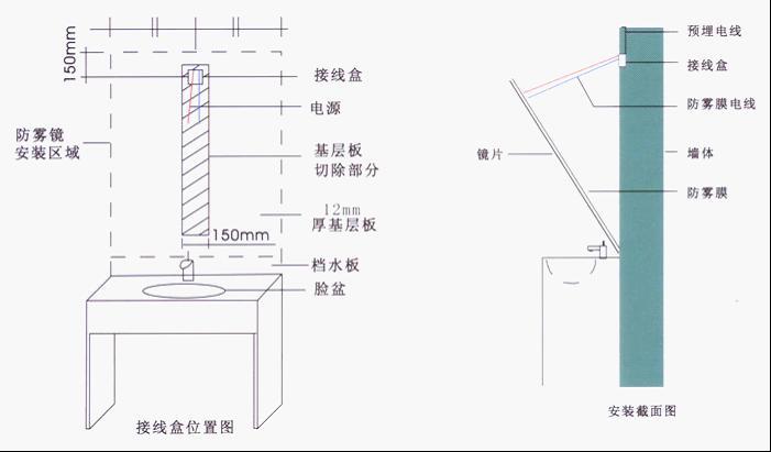 四.防雾膜种类 1.NOKE 防雾膜  采用国内优质的聚氯乙烯材料 软化点80,130开始分解 耐腐蚀、耐磨,机械性能优良 采用国内优质的电热丝 使用寿命5年以上 2.JESl 防雾膜  采用进口的聚酯材料 耐高温,软化点180以上,热溶温度可达260以上,低温加热不变形 具有突出的耐磨性能 电气绝缘性高,可在2750V,1min无击穿现象 采用进口的电热丝 冬天不变硬,夏天不变软 达到国际标准CE、UL、SAA、PSE等国际认证 使用寿命达20年以上 水流控制系统 一.