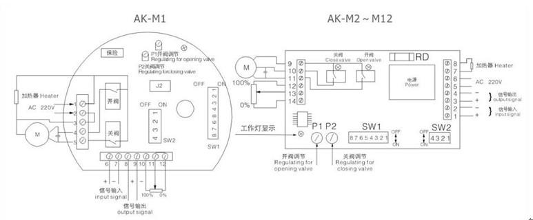 """测量阀位电位器两端的电压(控制器接线端子""""12-14""""对于ak-m1为:10"""