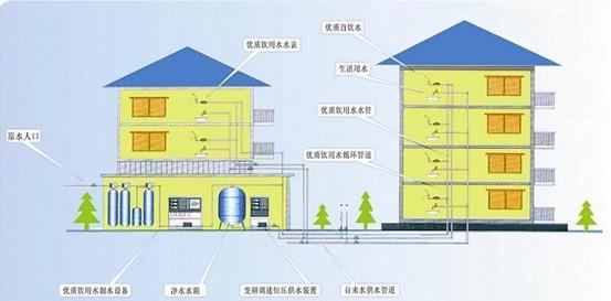 系统工程适用于住宅小区,公寓,办公大楼,企事业单位及学校,运动场馆