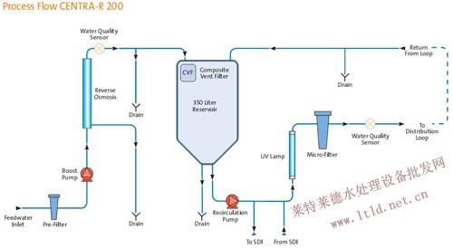 电路 电路图 电子 户型 户型图 平面图 原理图 500_275