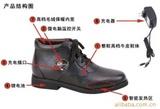 供可充电智能电热鞋方案