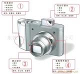 相机应用方案