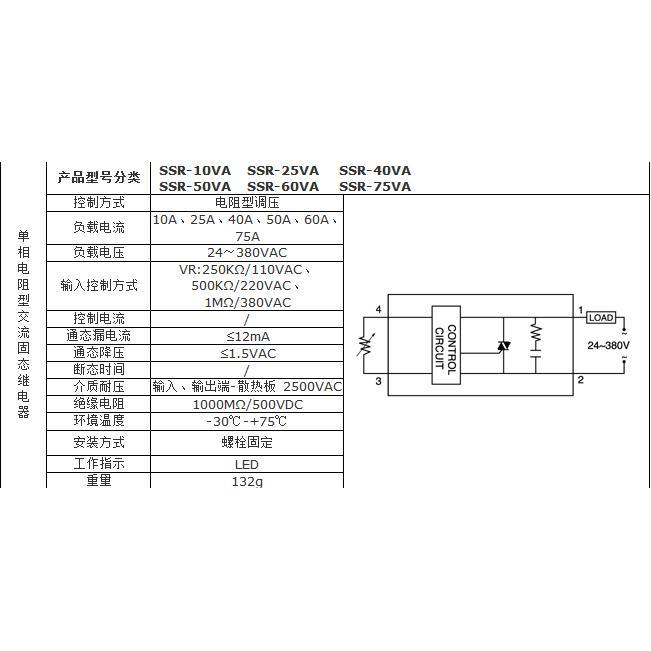 四、产品应用: SSR.MXR系列固态调压器是由可控硅开关电路及阻容移相电路,消除滞后电路,过压吸收电路以模块的形式,采用阻燃工程塑料外壳,环氧树脂灌封,自升螺丝压接式接线,具有结构图强度高,耐冲击,抗震动性强,结构新颖,配有安全保护盖,使安装检查方便快捷安全可靠,使用时仅需外配一只电位器即可,实现交流电功率调节,在许多应用场合中可以代替笨重接触式调压器。 五、典型应用: 1、工业设备温度控制 2、白炽灯调光 3、阻性加热元件 4、传送带速度控制 5、小型交流串激电机调速 6、以及其他自动功率调节场合