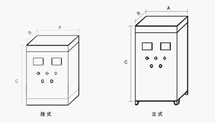 QX4-90KW 柳市批发星三角启动箱 QX4系列星三角起动柜 一.产品概述 QX4系列星三角起动柜(以下简称起动器),适用于交流380伏,50赫芝,在AC-3使用功率为135KW以下的三相鼠笼型感应电动机降压起动之用,起动方式由Y自动换成运行,对电动机具有过负载,断相与失压保护功能,广泛用于压缩机,风机,水泵等设配套。本产品符 合GB14048.