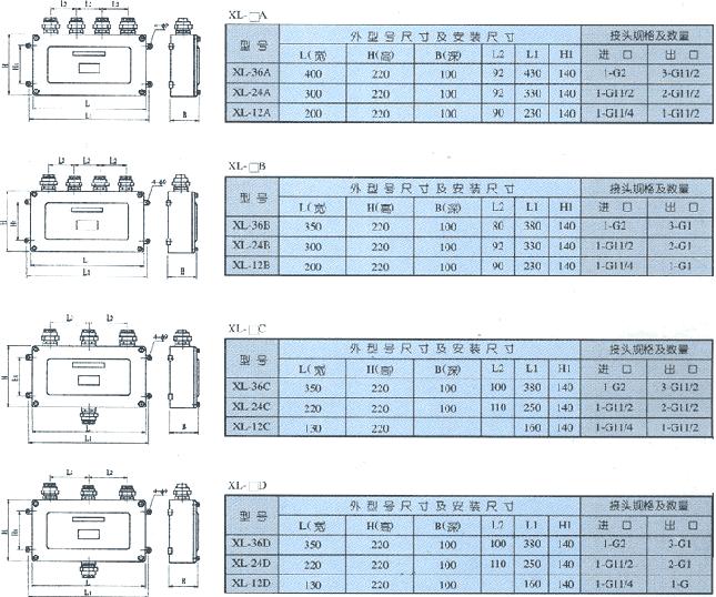 仪器仪表 阀门 htx4 xl接线箱  xl系列接线箱有36端子,24端子12端子