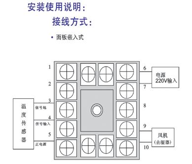 温度控制(调节)器价格