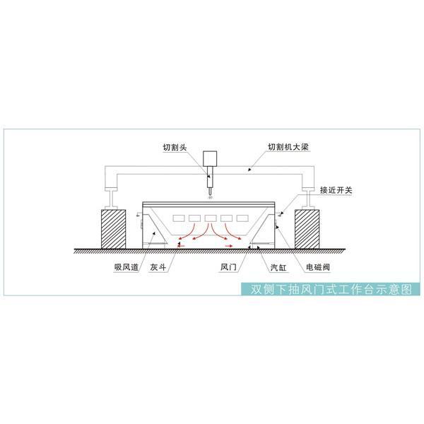 空气净化器价格_切割机烟尘净化风门式批发价格_长沙市