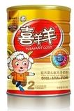 销售喜羊羊羊奶粉专卖店经销商网店代销代理进货渠道