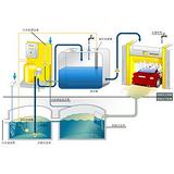 山西电镀污水处理设备 一体化电镀污水处理设备