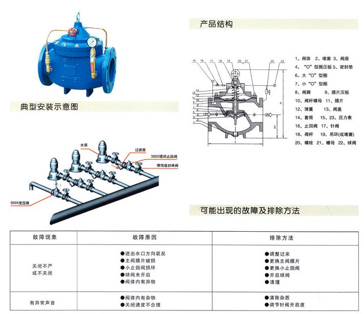 300x缓闭消声止回阀   结构新颖合理,合理运用液压原理控制论  工作图片
