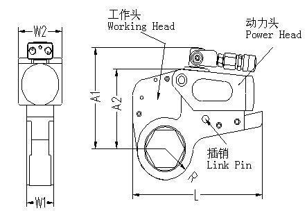 用于s=19-155mm高强度螺栓的紧固与拆松 中空式液压扳手性能特点图片