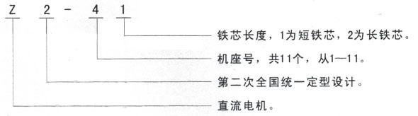 Z表示直流,2表示第二次全国定型设计,横线后数字表示机座号与铁心长短,西玛电机以Z2-41为例4代表4号机座,1代表短铁心,而Z2-112中11代表11号机座,2代表长铁心。 电机概述 1、Z2系列小型直流电机为中华人民共和国机械工业部JB1104-68部颁标准系列小型直流电机。 2、西玛电机Z2系列小型直流电机共分11个机座号,每个机座号有二种铁心长度。制造有直流电机、直流发电机、直流调压发电机三种,适用于一般正常的工作环境。Z2系列小型直流电机作一般传动用,发电机作为一般直流电源用,调压发电机作蓄电