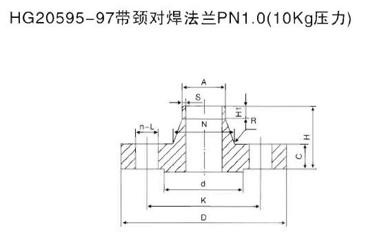 其他不锈钢材价格_长颈对焊法兰价格_上放射现浇板筋cad图片