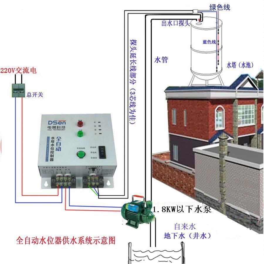 浮球液位控制器价格_水泵控制器