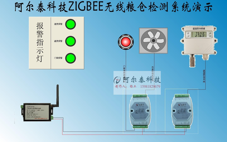 zigbee无线粮仓温湿度检测方案