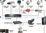视频监控管理系统