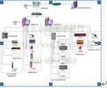 高速预检管理系统